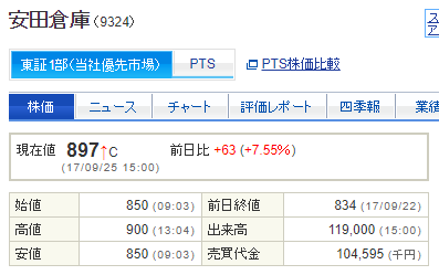 安田倉庫 +7.55%上昇  みきまるさんの効果か?