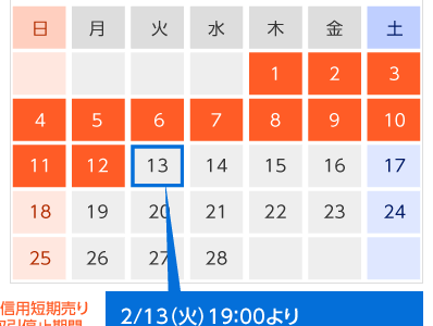【優待クロス】SBI証券 2018年2月20日権利確定銘柄 優待利回り一覧(つなぎ売り)