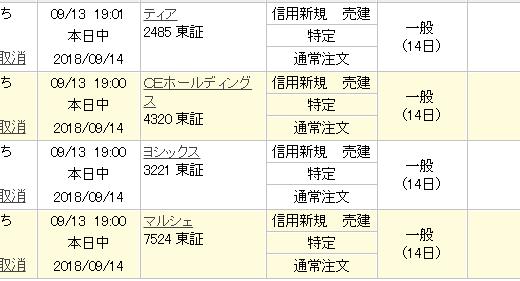 【つなぎ売り】2018年9月一般信用の売り在庫状況 楽天証券初日(クロス取引)