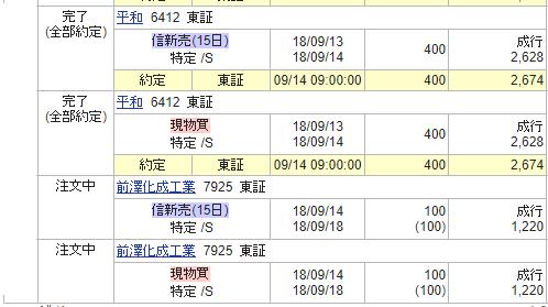 【つなぎ売り】2018年9月一般信用の売り在庫状況 SBI証券10日目(クロス取引)