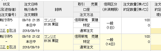 【つなぎ売り】2018年9月一般信用の売り在庫状況 楽天証券3日目(クロス取引)