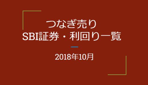 【つなぎ売り】2018年10月銘柄 SBI証券 優待利回り一覧(一般信用の売り)