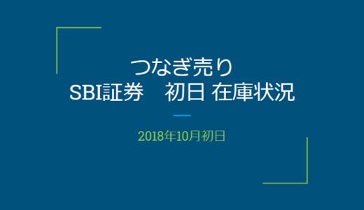 【つなぎ売り】2018年10月一般信用の売り在庫状況 SBI証券初日(クロス取引)