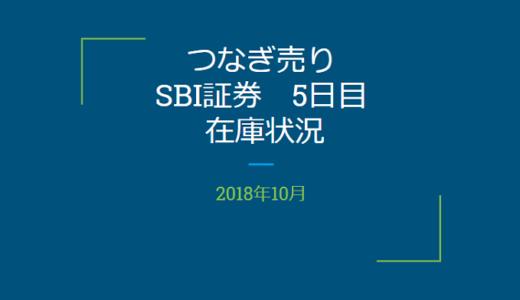 【つなぎ売り】2018年10月一般信用の売り在庫状況 SBI証券5日目(クロス取引)