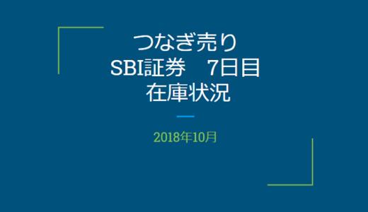 【つなぎ売り】2018年10月一般信用の売り在庫状況 SBI証券7日目(クロス取引)