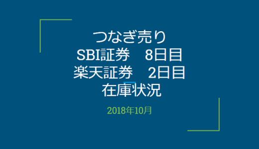 【つなぎ売り】2018年10月一般信用の売り在庫状況 SBI証券8日目 楽天証券2日目(クロス取引)