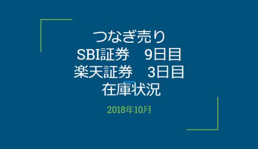 【つなぎ売り】2018年10月一般信用の売り在庫状況 SBI証券9日目 楽天証券3日目(クロス取引)