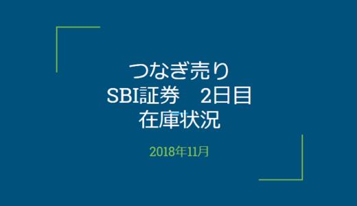 【つなぎ売り】2018年11月一般信用の売り在庫状況 SBI証券2日目(クロス取引)