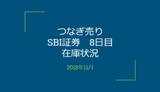 【つなぎ売り】2018年11月一般信用の売り在庫状況 SBI証券8日目(クロス取引)