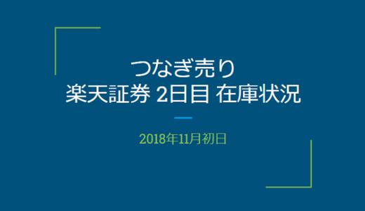 【つなぎ売り】2018年11月一般信用の売り在庫状況 楽天証券2日目(クロス取引)