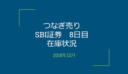 2018年12月一般信用の売り在庫状況 SBI証券8日目(優待クロス取引)