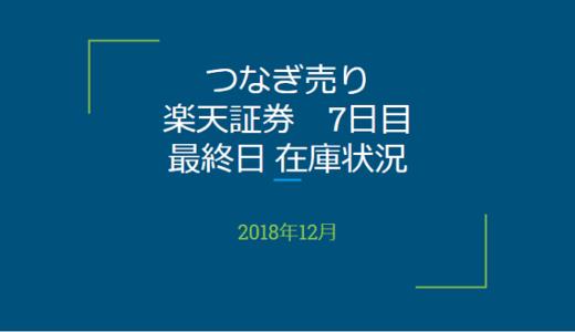 2018年12月一般信用の売り在庫状況 楽天証券7日目最終日(優待クロス取引)