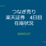 2019年1月一般信用の売り在庫状況 楽天証券4日目(優待クロス取引)