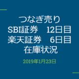 2019年1月一般信用の売り在庫状況 SBI証券12日目 楽天証券6日目(優待クロス取引)