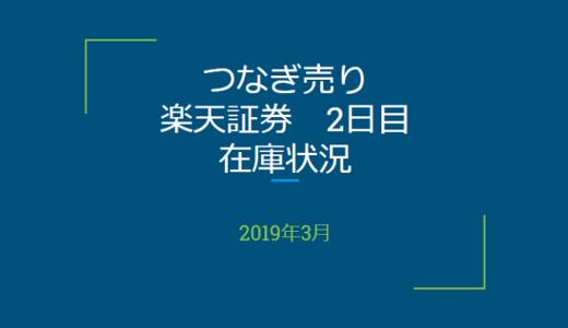 2019年4月一般信用の売り在庫状況 楽天証券2日目(優待クロス取引)