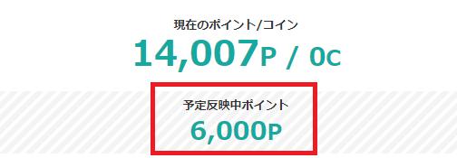 6,000円相当貰える!松井証券で口座開設+投信つみたて100円購入のみ!