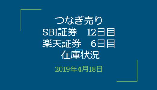 2019年4月つなぎ売り、SBI証券12日目、楽天証券6日目の在庫状況(優待クロス取引)