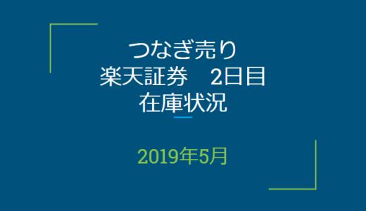 2019年5月つなぎ売り、楽天証券2日目在庫状況(優待クロス取引)