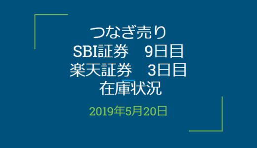 2019年5月つなぎ売り、SBI証券9日目、楽天証券3日目在庫状況(優待クロス取引)