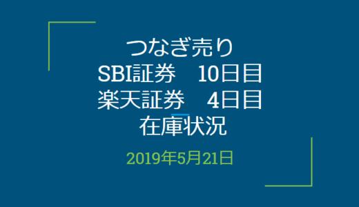 2019年5月つなぎ売り、SBI証券10日目、楽天証券4日目在庫状況(優待クロス取引)