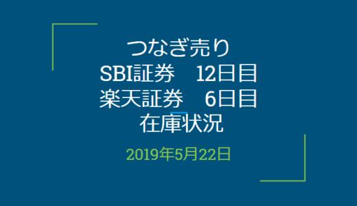 2019年5月つなぎ売り、SBI証券12日目、楽天証券6日目在庫状況(優待クロス取引)