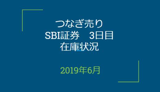 【つなぎ売り】SBI証券3日目在庫状況&クロス状況(優待クロス)