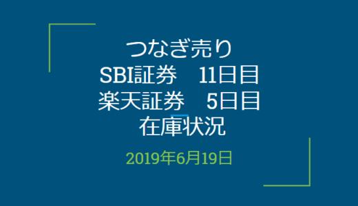 【つなぎ売り】SBI証券11日目、楽天証券5日目在庫状況&クロス状況(優待クロス)