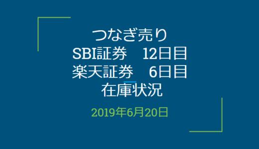 【つなぎ売り】SBI証券12日目、楽天証券6日目在庫状況&クロス状況(優待クロス)