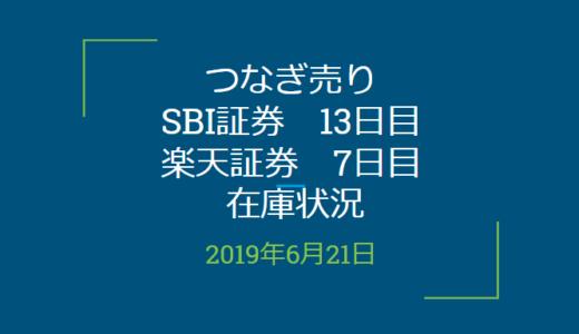 【つなぎ売り】SBI証券13日目、楽天証券7日目在庫状況&クロス状況(優待クロス)