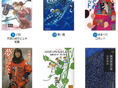 【朗報】進研ゼミで、小学生向けの名作の本が無料で貰える!