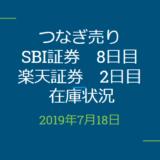 2019年7月つなぎ売り、SBI証券8日目、楽天証券2日目在庫状況&クロス状況(優待クロス)