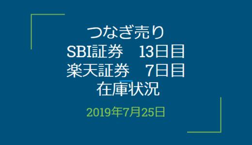2019年7月つなぎ売り、SBI証券13目、楽天証券7日目在庫状況&クロス状況(優待クロス)