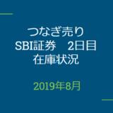 2019年8月つなぎ売り、SBI証券2日目在庫状況&クロス状況(優待クロス)