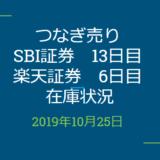 2019年10月つなぎ売り、SBI証券13日目、楽天証券6日目在庫状況&クロス状況(優待クロス)