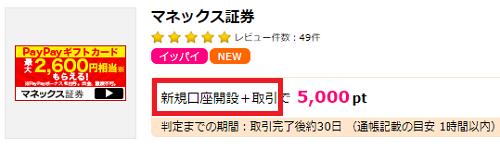 マネックス証券の口座開設+投信100円購入で5,000円相当が貰える!