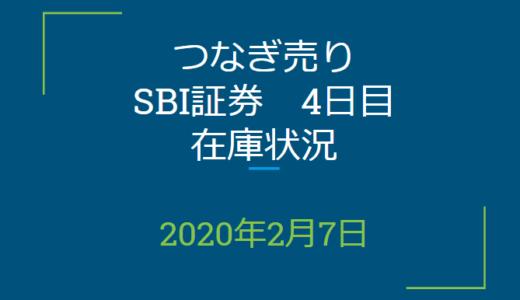 2020年2月一般信用の売り在庫状況 SBI証券4日目(優待クロス取引)