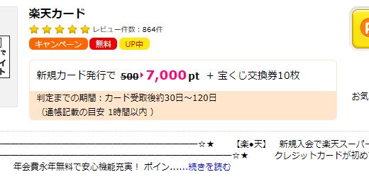 【高額案件】楽天カード発行+1回利用で、15,000円相当!!