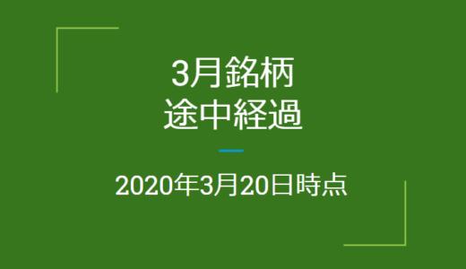 2020年3月つなぎ売り、途中経過(3月20日時点)クロス取引