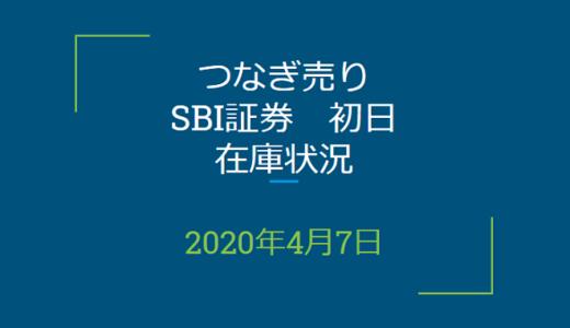 2020年4月一般信用の売り在庫状況 SBI証券初日(優待クロス取引)