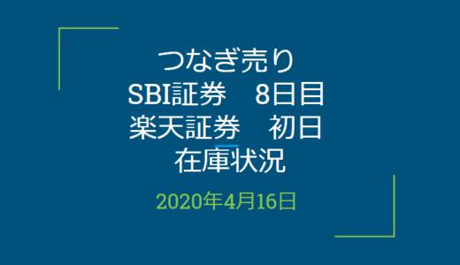 2020年4月一般信用の売り在庫状況 SBI証券8日目、楽天証券初日(優待クロス取引)