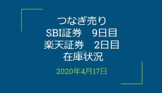 2020年4月一般信用の売り在庫状況 SBI証券9日目、楽天証券2日目(優待クロス取引)