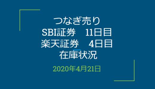 2020年4月一般信用の売り在庫状況 SBI証券11日目、楽天証券4日目(優待クロス取引)