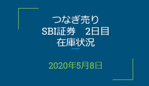 2020年5月一般信用の売り在庫状況 SBI証券2日目(優待クロス取引)