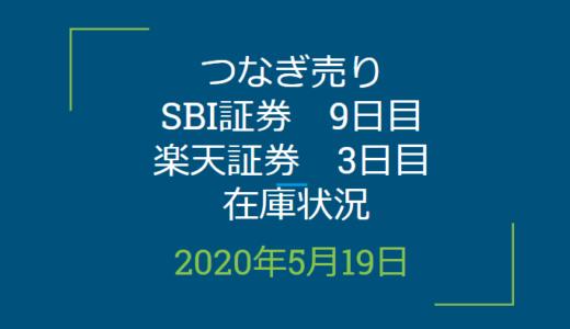 2020年5月一般信用の売り在庫状況 SBI証券9日目、楽天証券3日目(優待クロス取引)