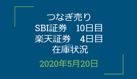 2020年5月一般信用の売り在庫状況 SBI証券10日目、楽天証券4日目(優待クロス取引)