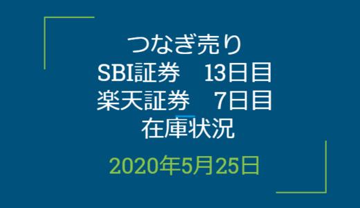 2020年5月一般信用の売り在庫状況 SBI証券13日目、楽天証券7日目(優待クロス取引)