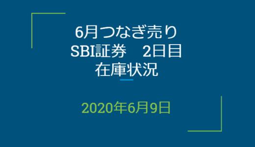 2020年6月一般信用の売り在庫状況 SBI証券2日目(優待クロス取引)