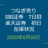 2020年6月一般信用の売り在庫状況 SBI証券7日目、楽天証券初日(優待クロス取引)