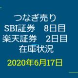 2020年6月一般信用の売り在庫状況 SBI証券8日目、楽天証券2日目(優待クロス取引)