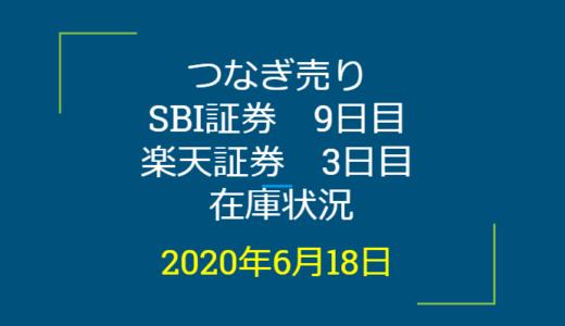 2020年6月一般信用の売り在庫状況 SBI証券9日目、楽天証券3日目(優待クロス取引)